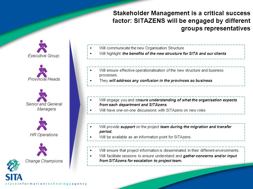 social work management and its relevance