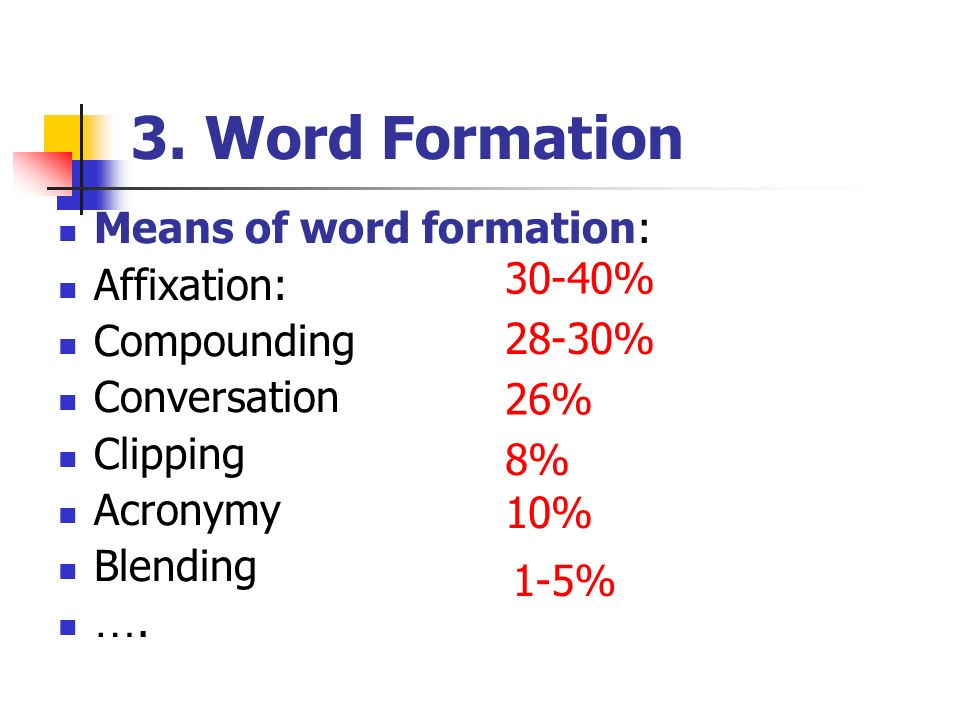 word formation in english pdf