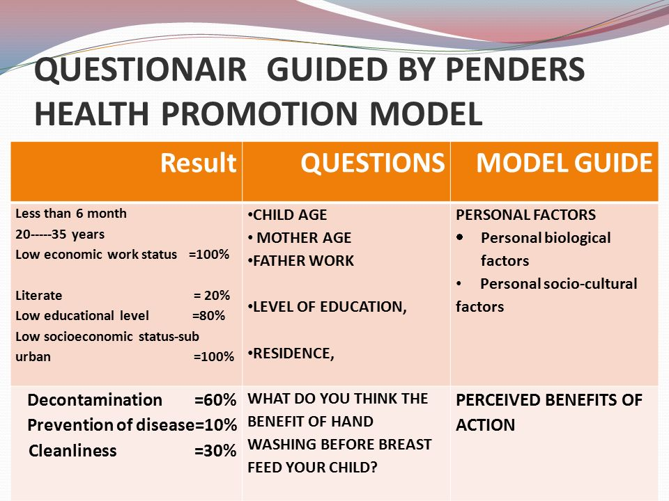application of transtheoretical model in health promotion