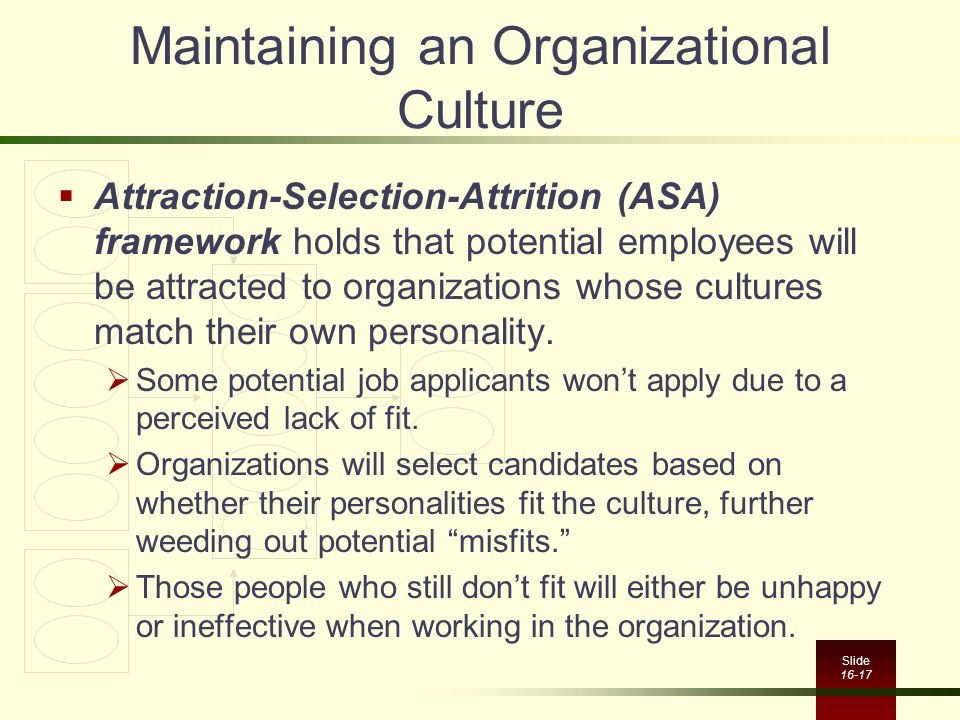 primary methods of maintaining organizational culture It also extends to production-methods, marketing and advertising practices, and to new product creation organizational culture is unique for every organization and one of the hardest things.