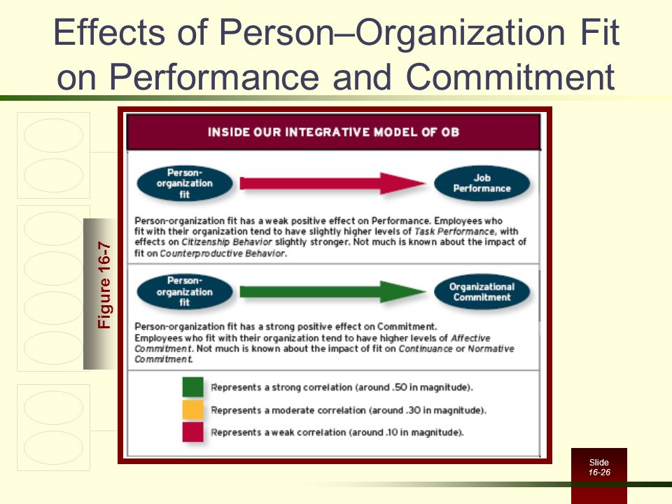 mechanistic thinking and its effects on managers performance in organizations Impact of conflict management on corporate productivity: an evaluative study  organization while others contend it is  impact of conflict management on.