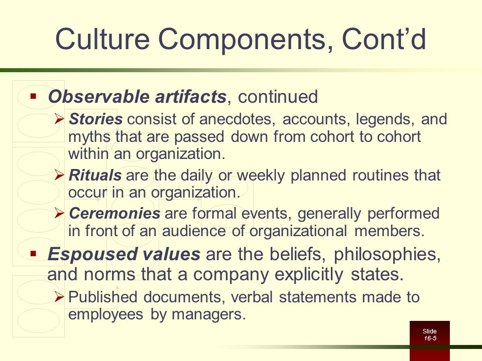 observable aspects of organizational culture The aim of this paper is to analyze the organizational culture and its impact on the strategic management in recent years,  we critically analyze its impact on strategic management from 4 aspects, which are customers, partners, employees and corporate social responsibility  in order to increase the organizational culture, the.