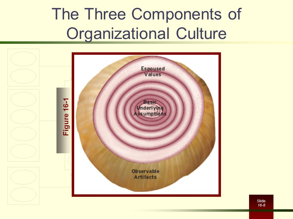 what is culture define specific components Definition of organizational culture: the values and behaviors that contribute to the unique social and psychological environment of an organization.