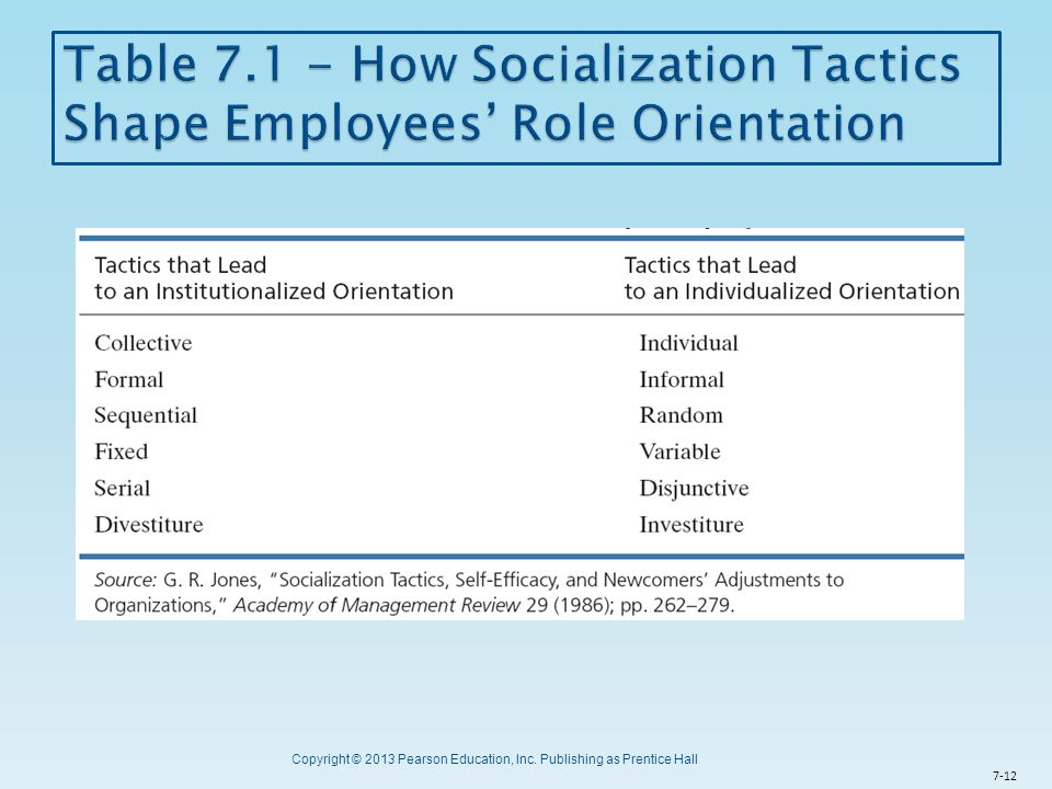 Table 7.1 - How Socialization Tactics Shape Employees' Role Orientation