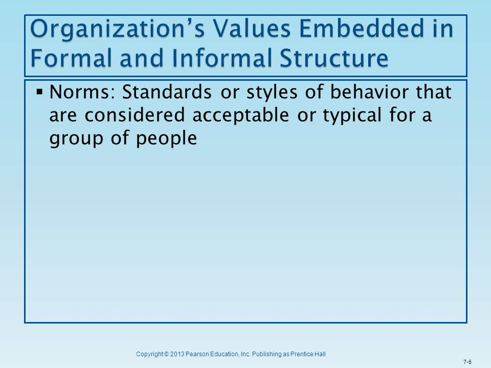 Organization's Values Embedded in Formal and Informal Structure