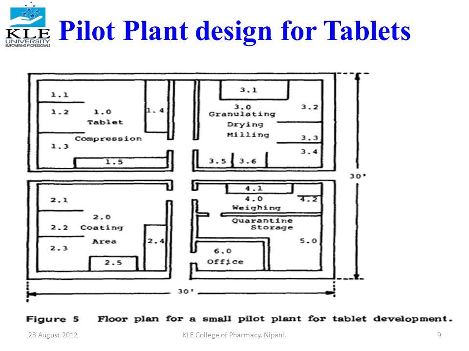 Pilot Plant Scale Up Techniques Ppt Download