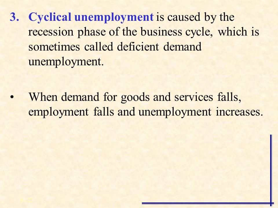 demand deficient unemployment Uk unemployment now stands at 247 million, which is a fall of 34,000 people in the three months to may meanwhile, the claimant count, which measures the number of individuals claiming jobseeker's allowance, fell by 20,800 between may and june to stand at 146 million.