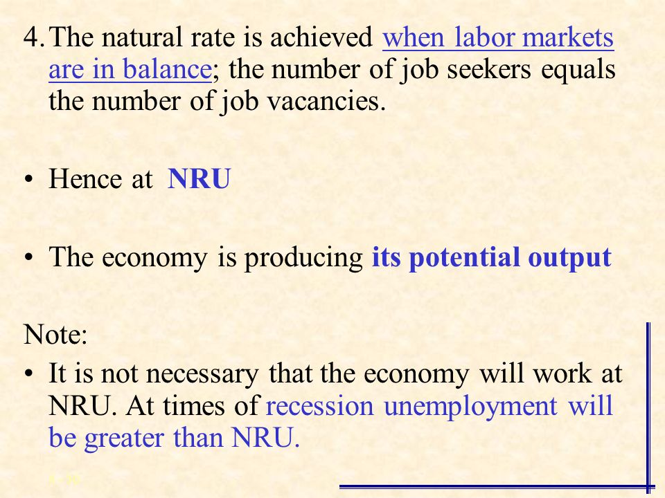 unemployment and its natural rate notes pdf