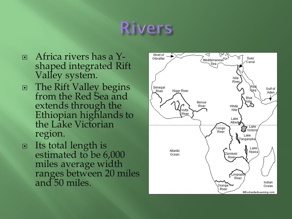 Africa By Austin Kienol Ppt Download - African rivers by length