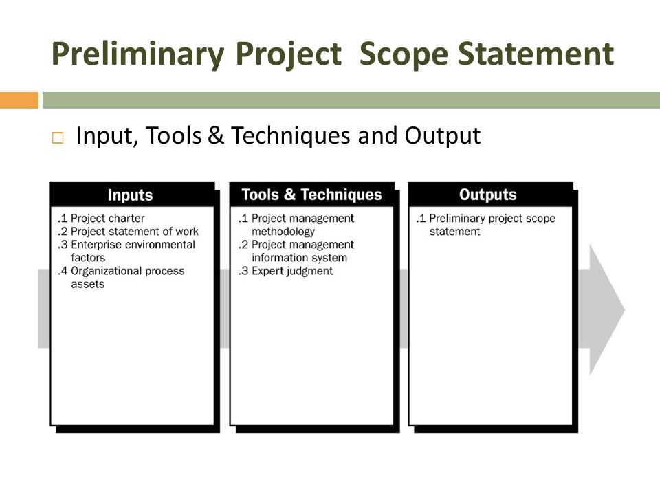 preliminary project scope statement Many translated example sentences containing project scope statement –  spanish-english dictionary and  develop preliminary project scope statement.