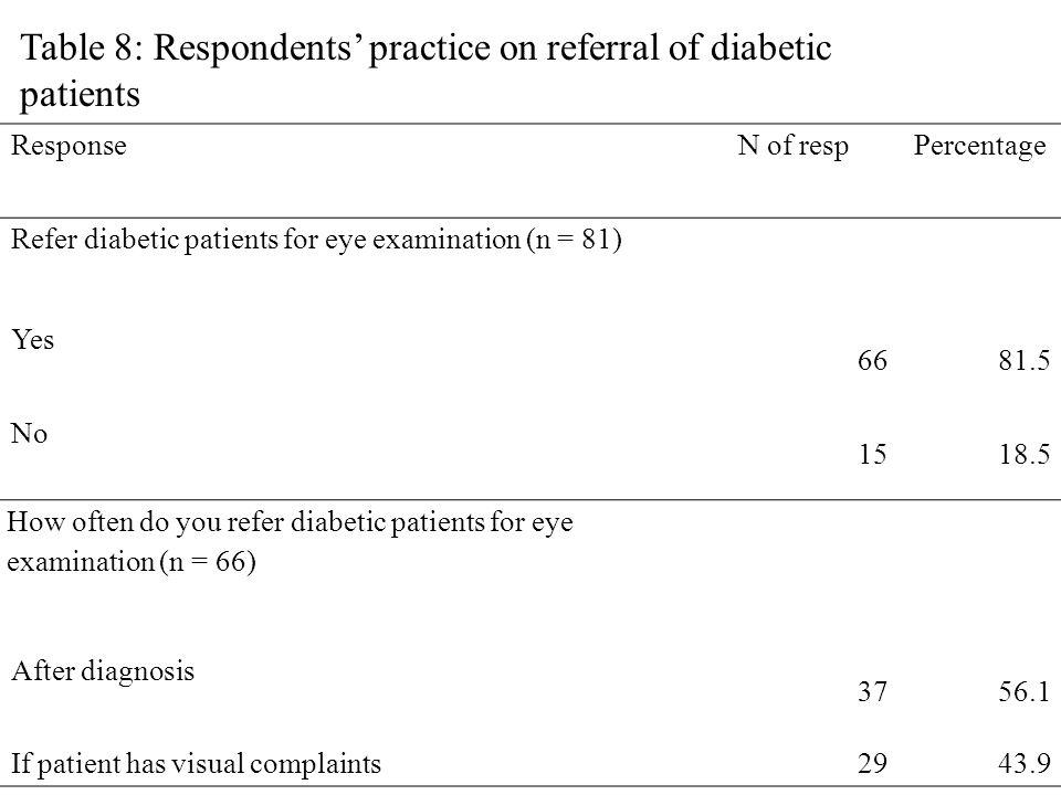 diabetes test fundus