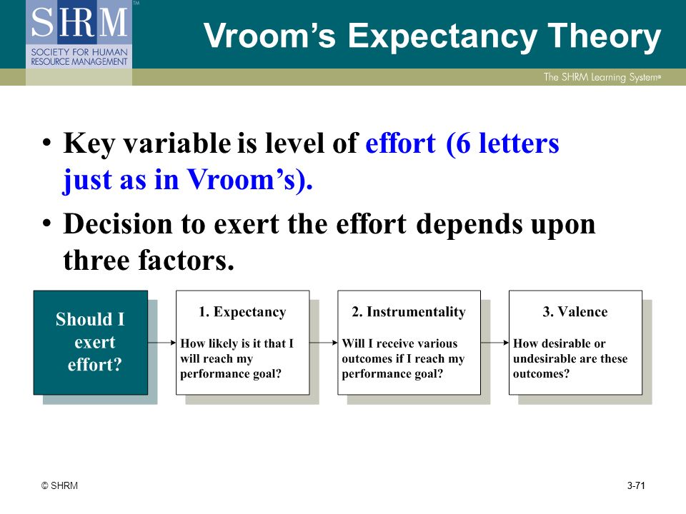 vrooms expectancy theory and nursing Vroom's expectancy theory minendra patel vrooms expectancy theory - duration: how to motivate others expectancy theory simplified - duration.