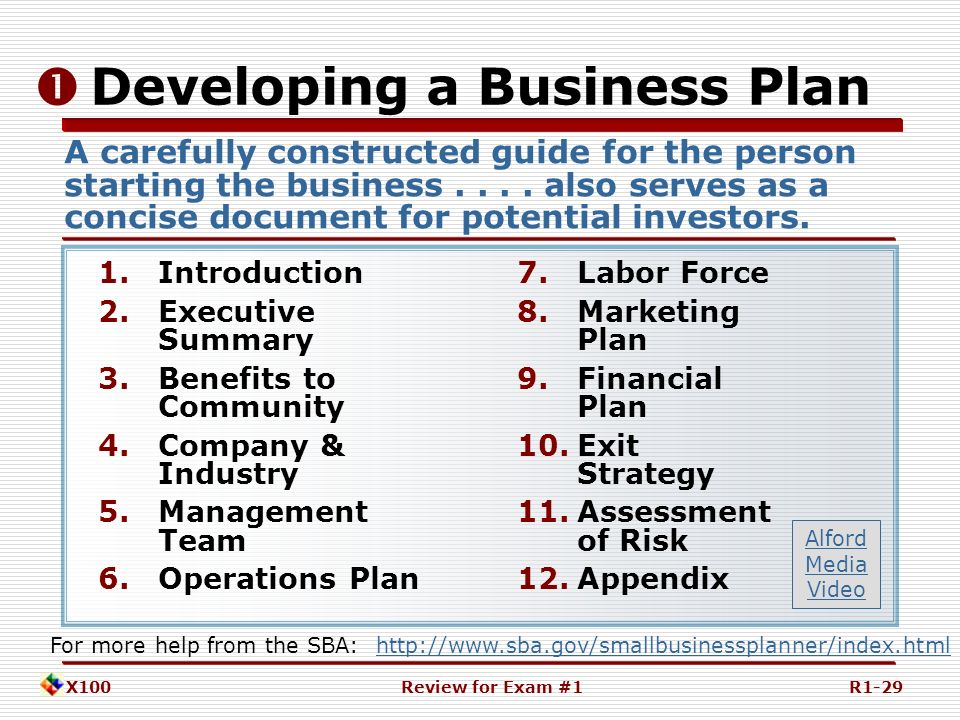 Help developing a business plan