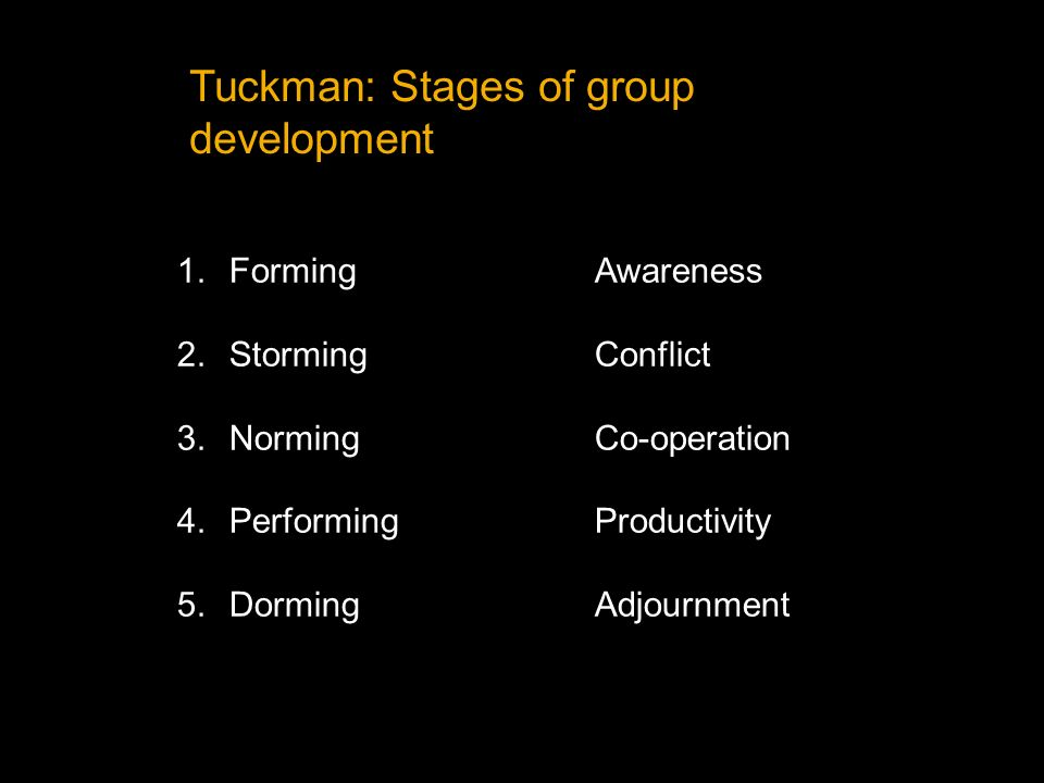 tuckman stages of group development Tuckman's stages model edit bruce tuckman reviewed about fifty studies of group development (including bales' model) in the mid-sixties and synthesized their.