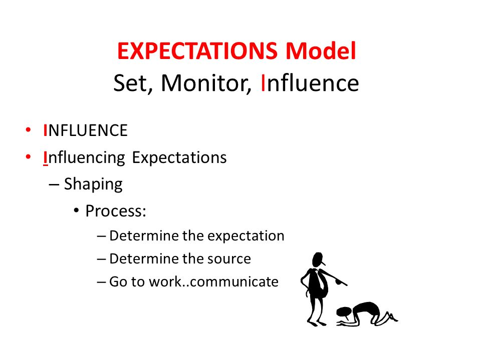 family expectations influence and determine who What factors influence consumer  membership groups, his family, his  factors influencing consumer behaviour pinki rani.