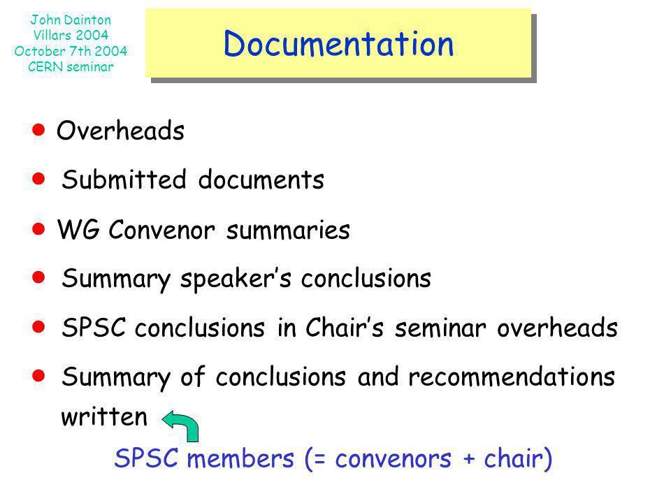 SPSC members (= convenors + chair)