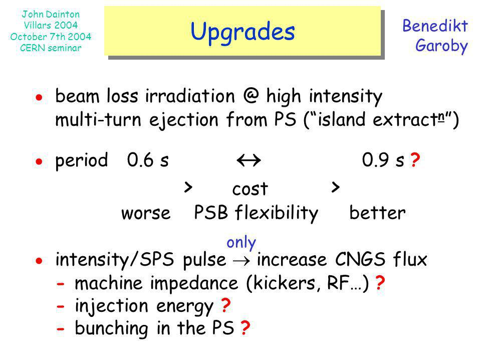 ● beam loss irradiation @ high intensity ● period 0.6 s  0.9 s