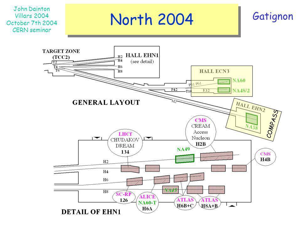 North 2004 Gatignon COMPASS