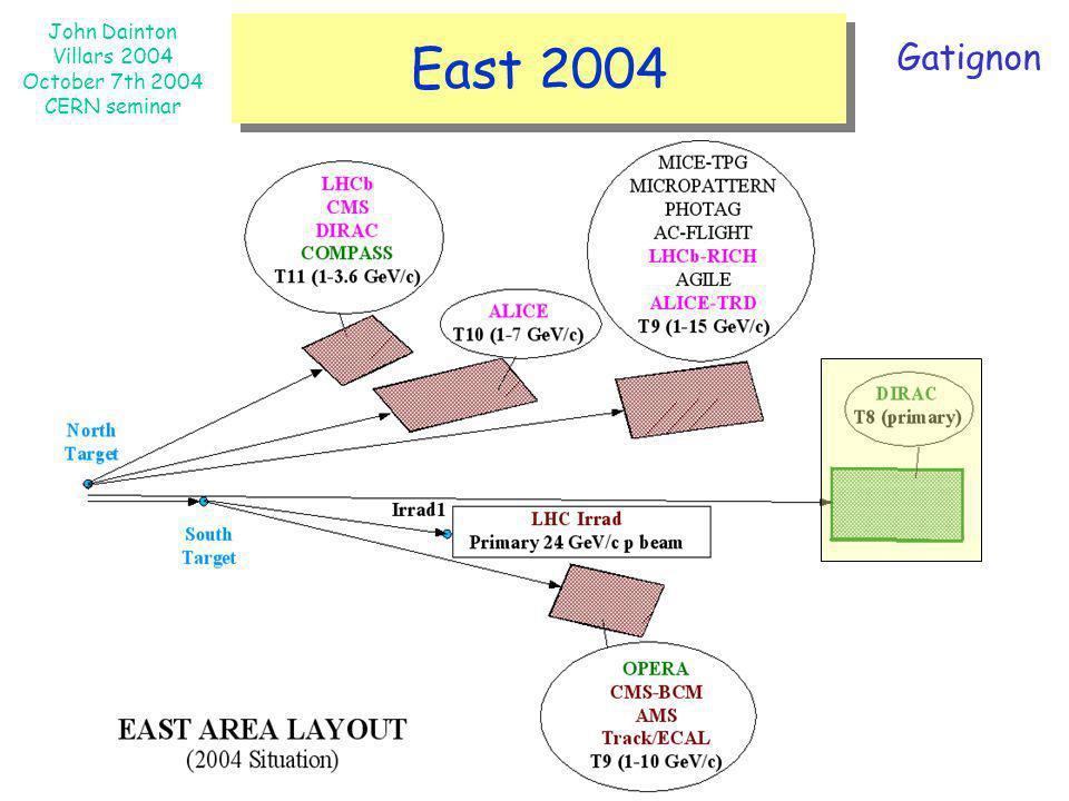 East 2004 Gatignon