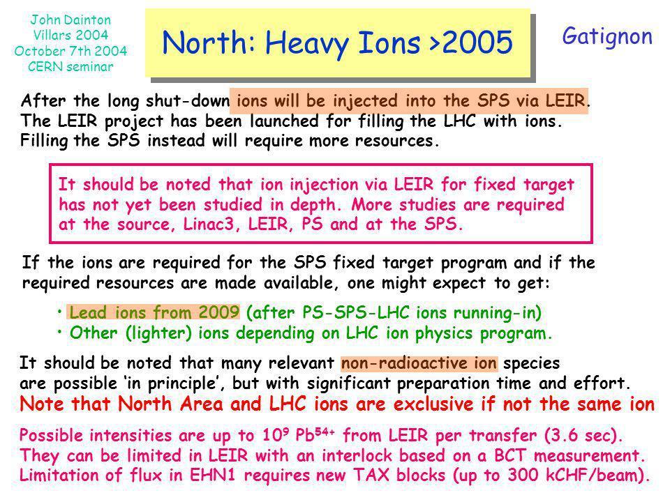North: Heavy Ions >2005 Gatignon