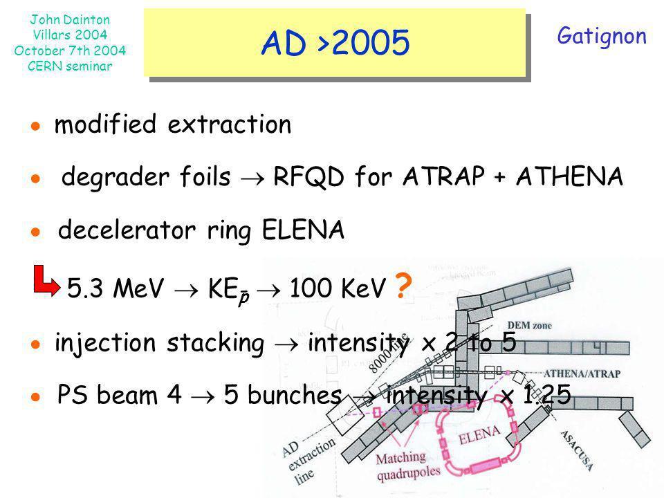 ● degrader foils  RFQD for ATRAP + ATHENA ● decelerator ring ELENA