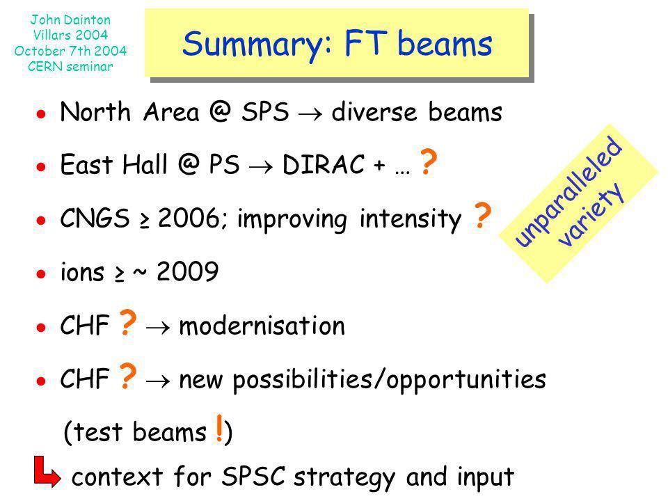 ● North Area @ SPS  diverse beams ● East Hall @ PS  DIRAC + …