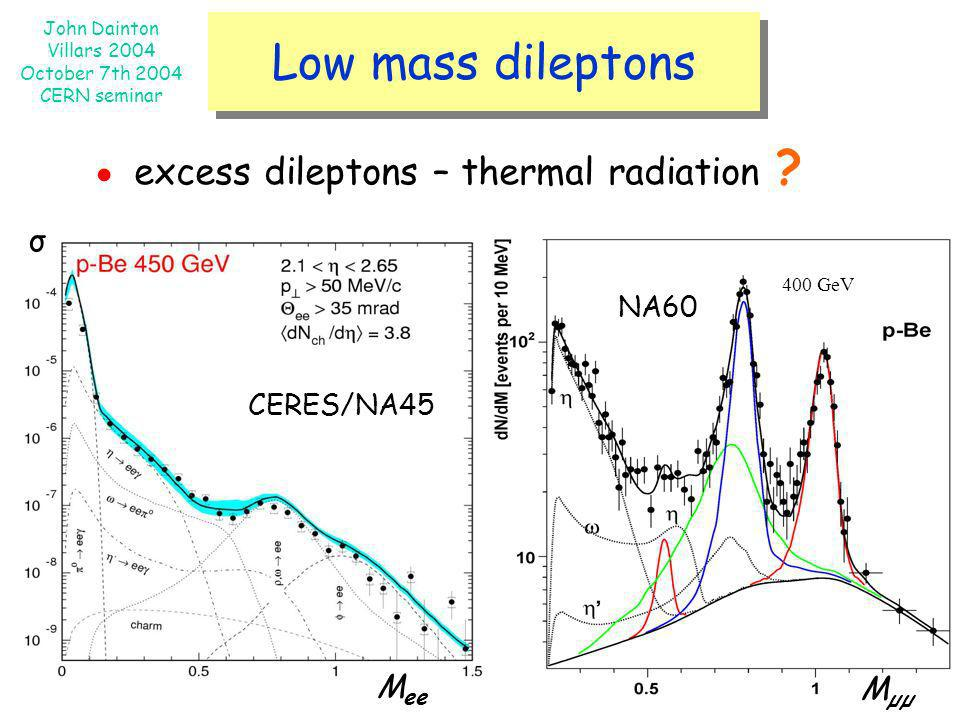 ● excess dileptons – thermal radiation