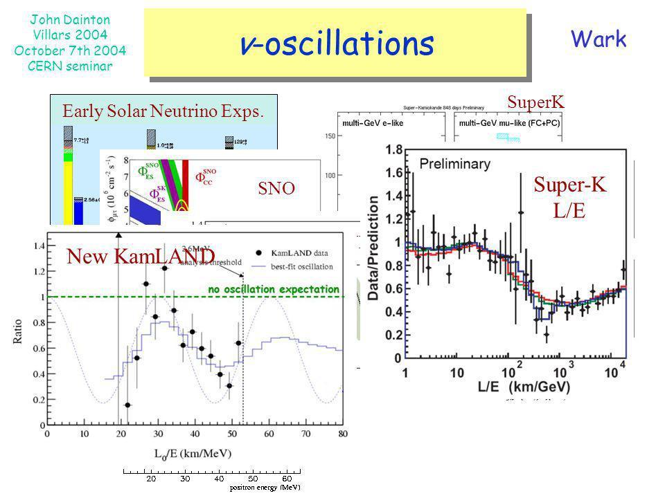 Early Solar Neutrino Exps.