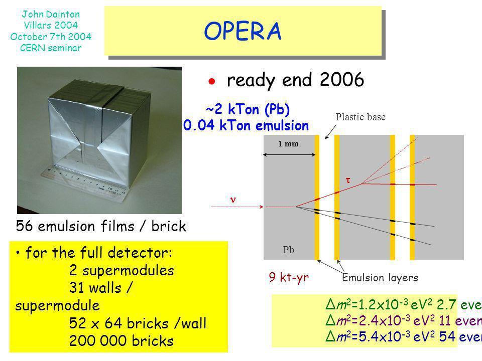 OPERA ● ready end 2006 56 emulsion films / brick
