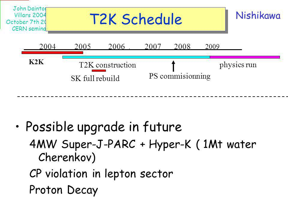 T2K Schedule Possible upgrade in future