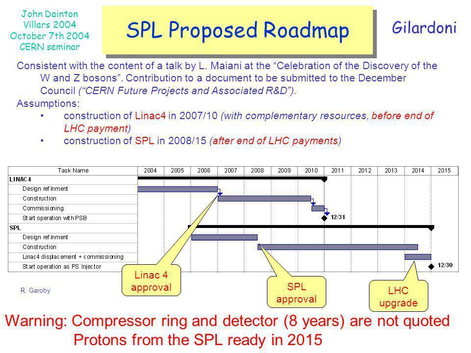 SPL Proposed Roadmap Gilardoni