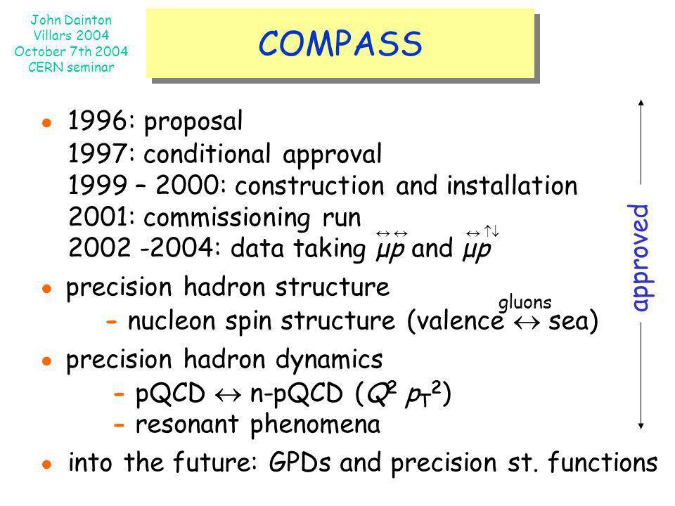 ● precision hadron structure ● precision hadron dynamics