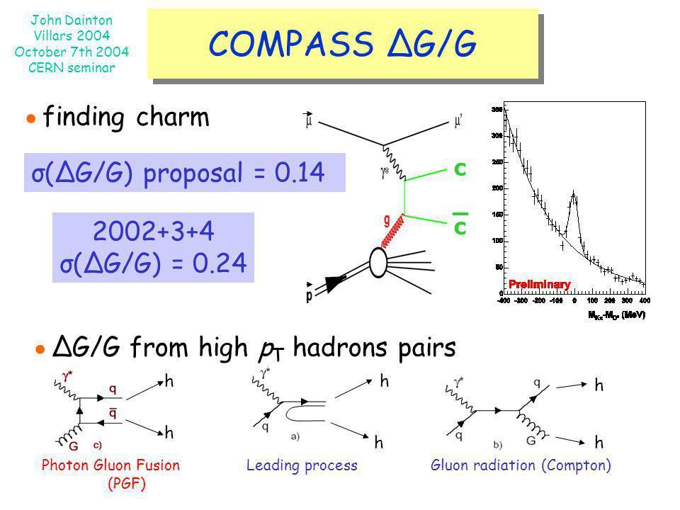 ●ΔG/G from high pT hadrons pairs