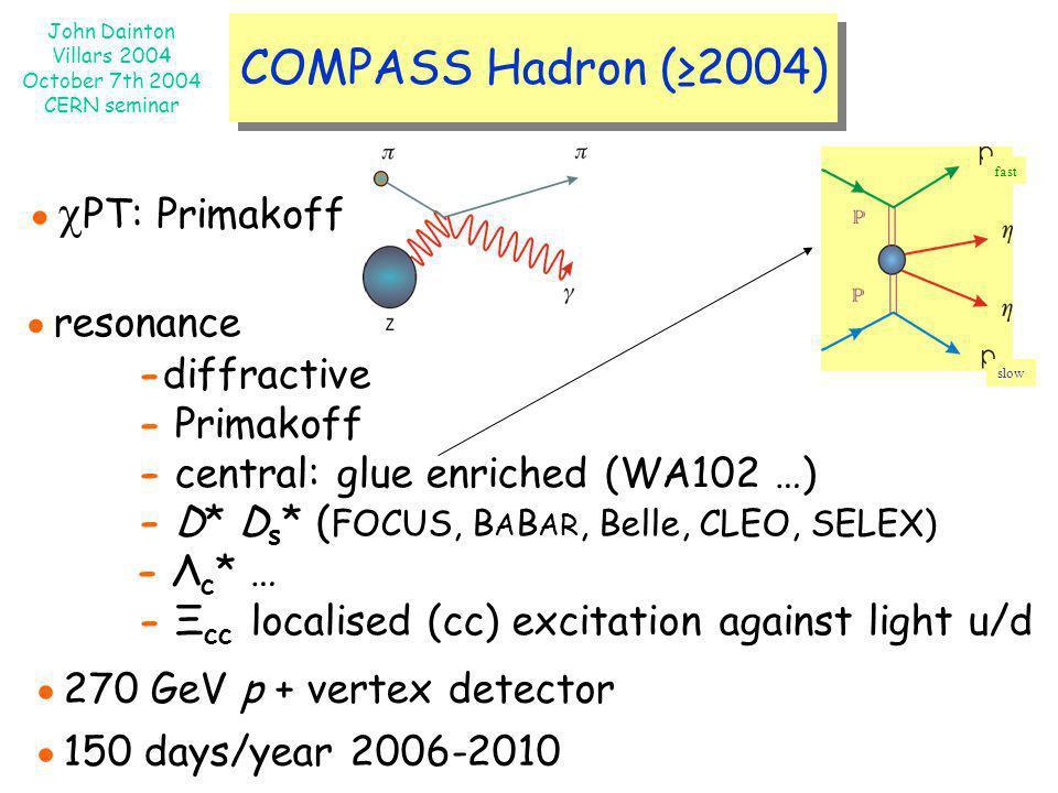 ●270 GeV p + vertex detector ●150 days/year 2006-2010