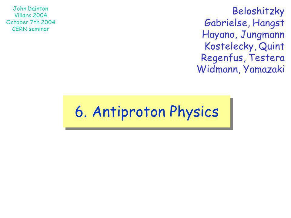 6. Antiproton Physics Beloshitzky Gabrielse, Hangst Hayano, Jungmann