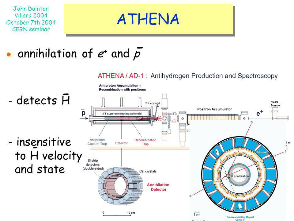 - - ATHENA ● annihilation of e+ and p - detects H insensitive