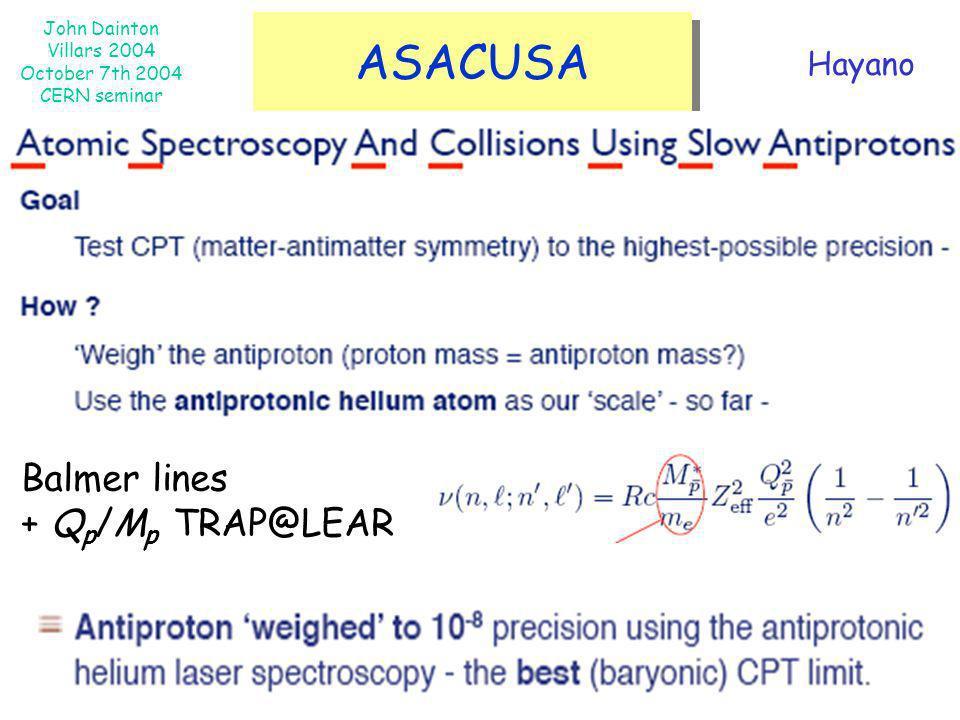 ASACUSA Hayano Balmer lines + Qp/Mp TRAP@LEAR