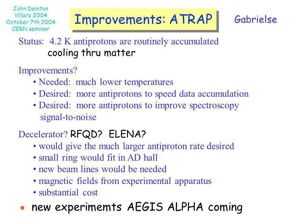 ● new experimemts AEGIS ALPHA coming