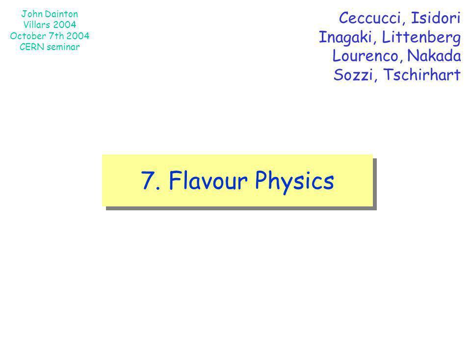 7. Flavour Physics Ceccucci, Isidori Inagaki, Littenberg