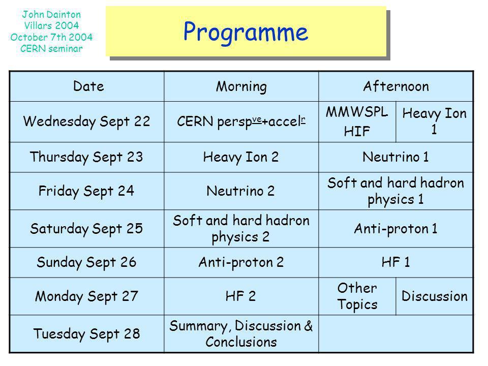Programme Date Morning Afternoon Wednesday Sept 22 CERN perspve+accelr