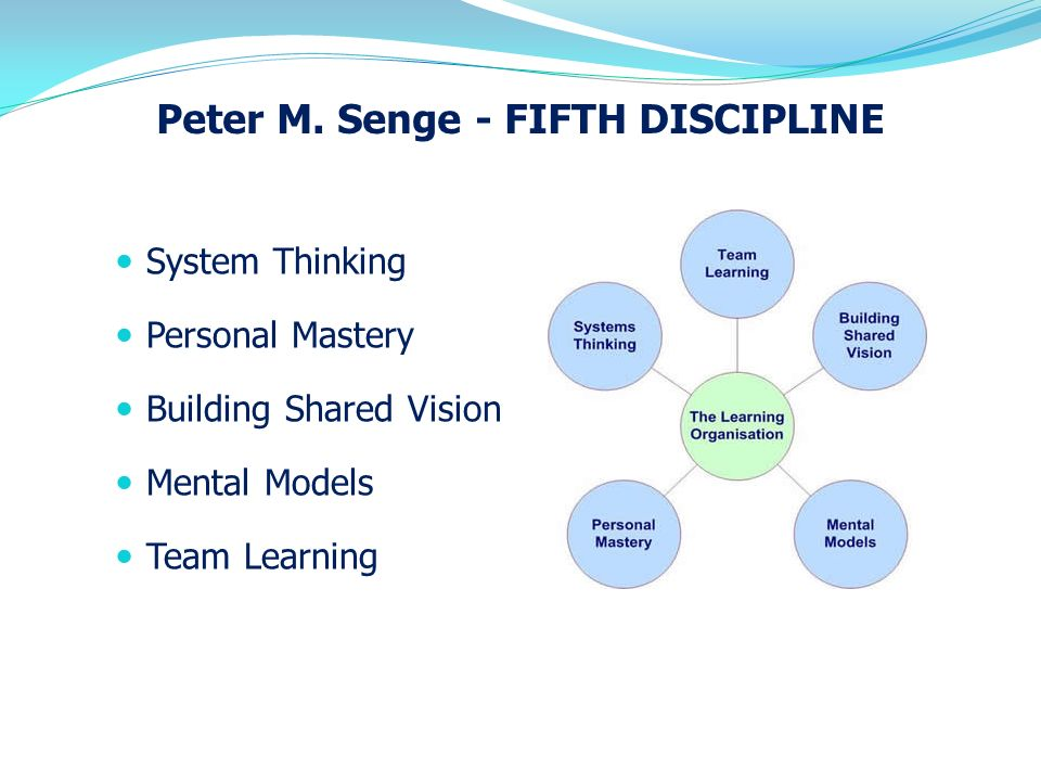 personal mastery of systems thinking Previous articles in this series the first five articles in our exploration of peter senge's core disciplines discussed personal mastery, the concept of mental models, systems thinking, and shared.
