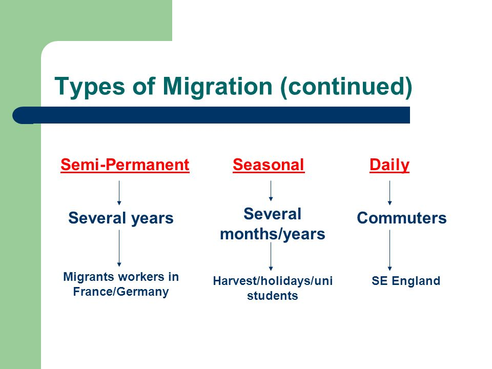 Types of Migration (continued)