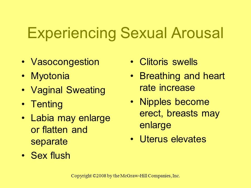 Labia arousal video images