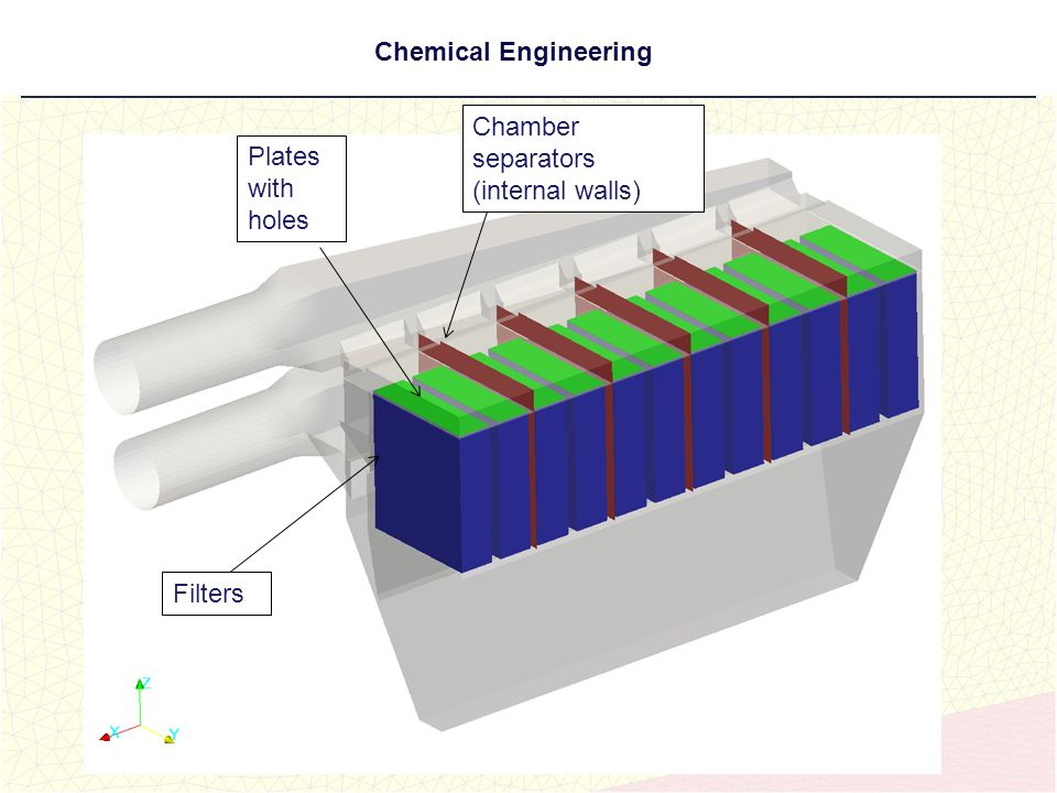 Chemical Engineering Chamber separators (internal walls) Plates with holes Filters