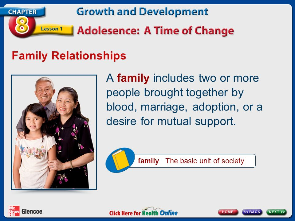 Family Relationships A family includes two or more people brought together by blood, marriage, adoption, or a desire for mutual support.