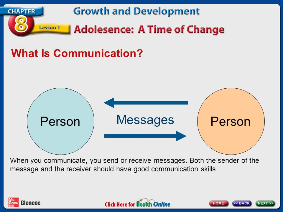 Person Person Messages What Is Communication