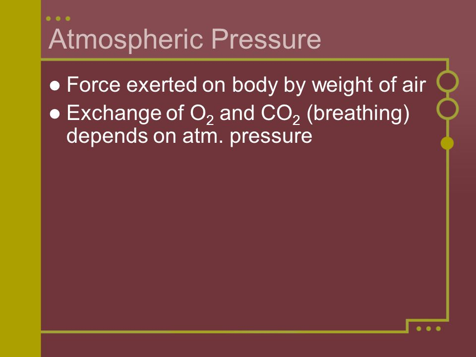 Atmospheric Pressure Force exerted on body by weight of air