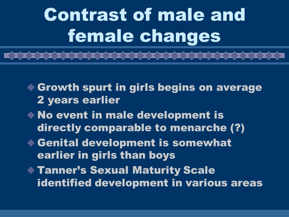 Contrast of male and female changes