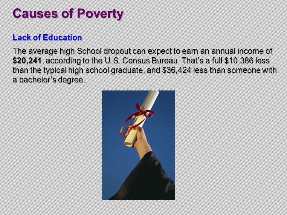 causes of college dropouts