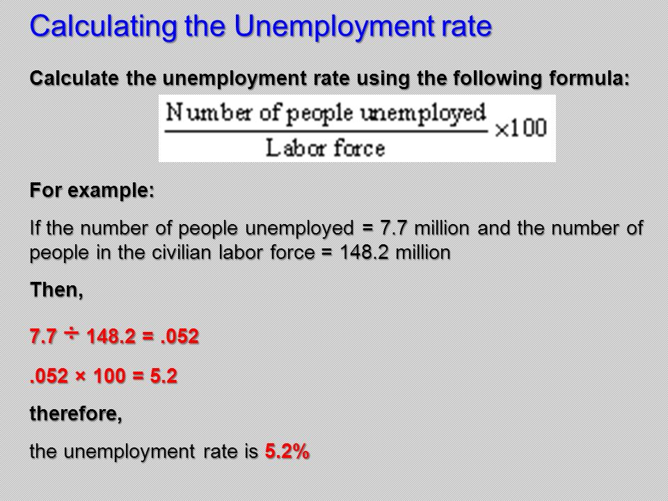 Calculating Your Unemployment Benefits